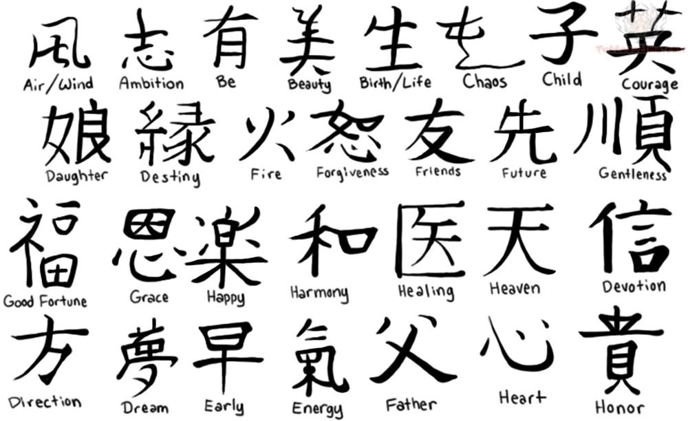 tattoo tribal up give never meaning Kanji More Tattoos