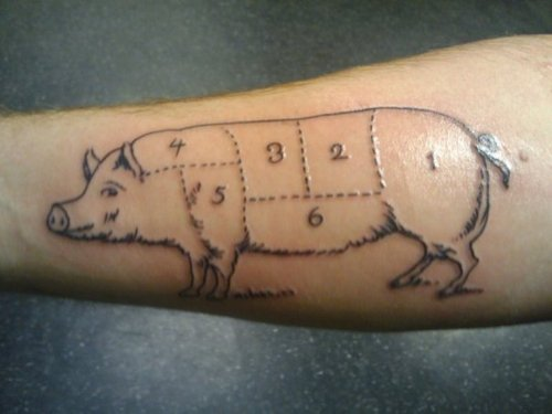 Pig tattoo images designs for Pig skin tattoo