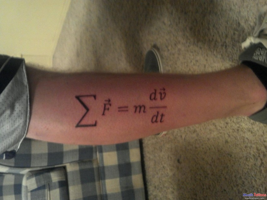 Right Leg Math Equation Tattoo