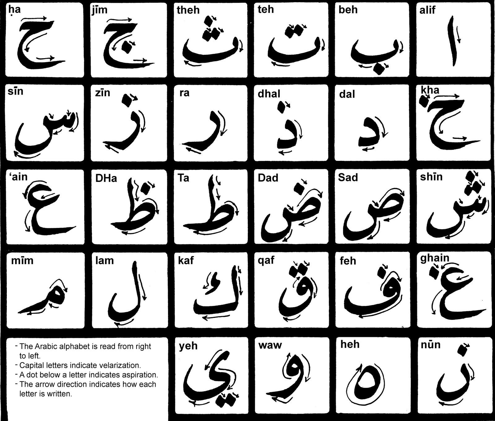 Arabic symbol tattoos designs biocorpaavc