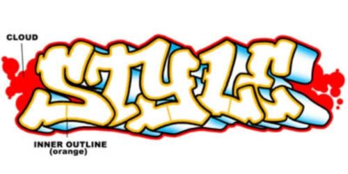 Amazing Style Graffiti Tattoo Design