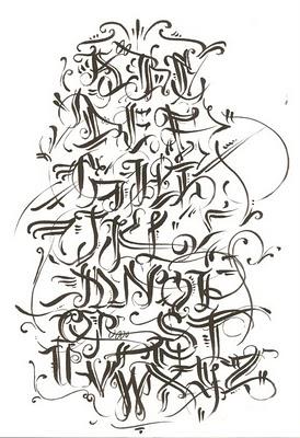 Attractive Graffiti Tattoos Designs For Men