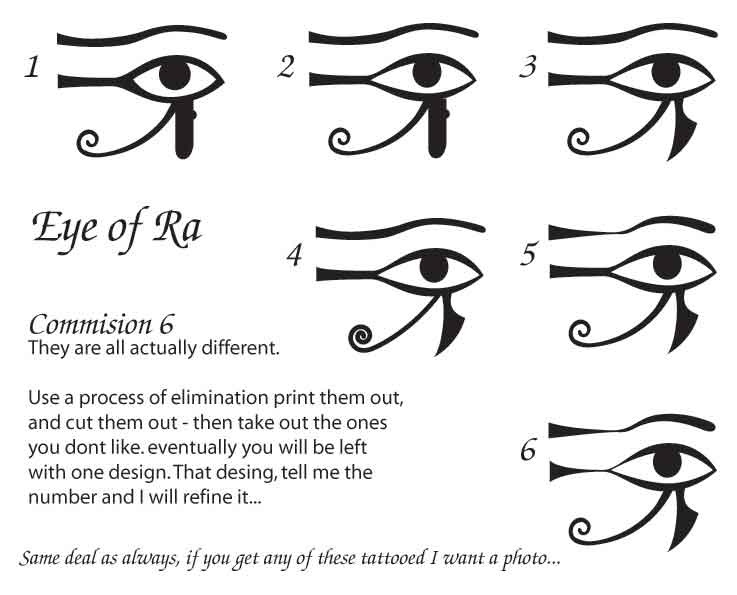 eye of the horus meaning