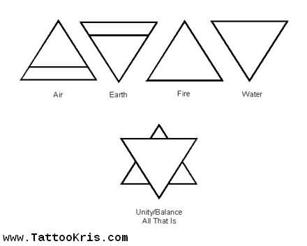 Triangle Tattoo Images amp Designs