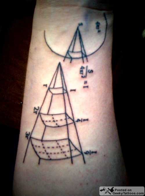 physics tattoo images amp designs