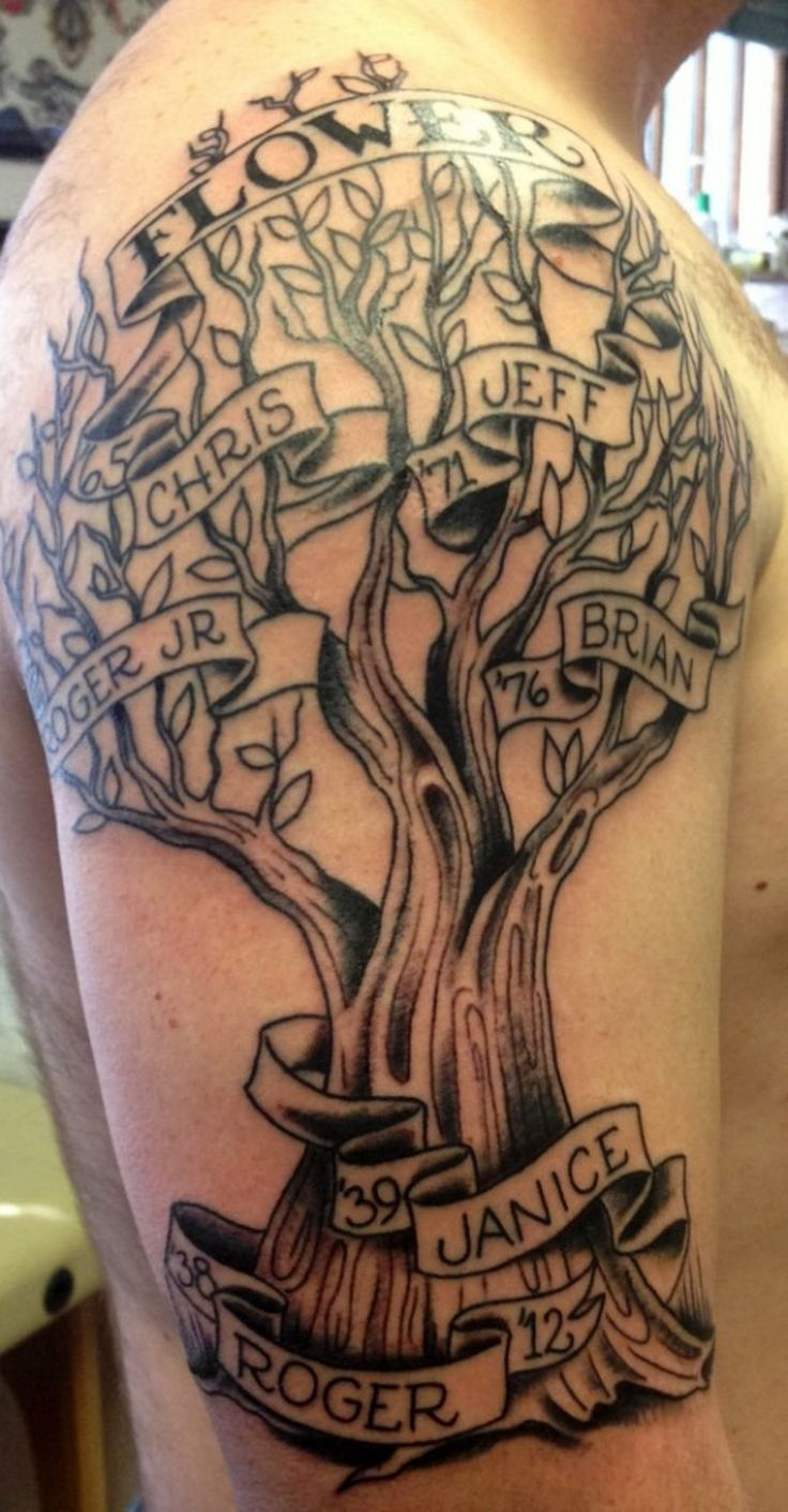 2019 year lifestyle- Tattoos Tree for men on shoulder